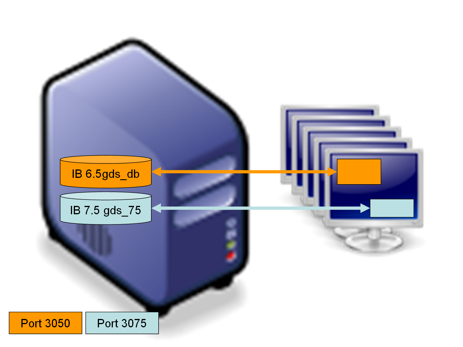 Licensing and Installation of InterBase 7